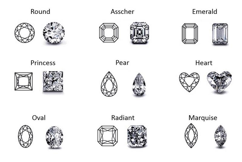 Diamond Shapes Round Cushion Oval Princess Emerald